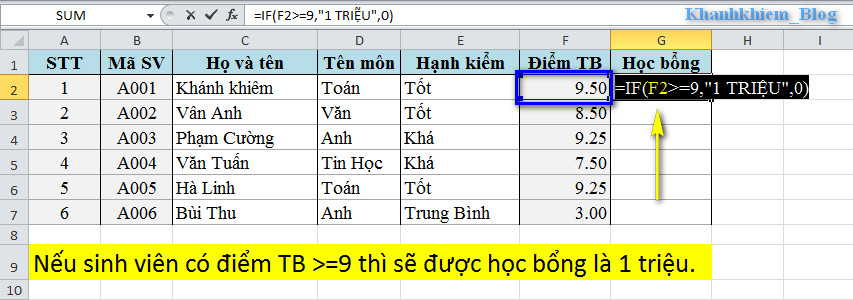 cac-ham-co-ban-trong-excel-06