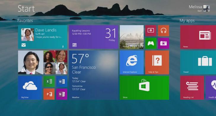 lich-su-phat-trien-cua-he-dieu-hanh-windows-windows8.1