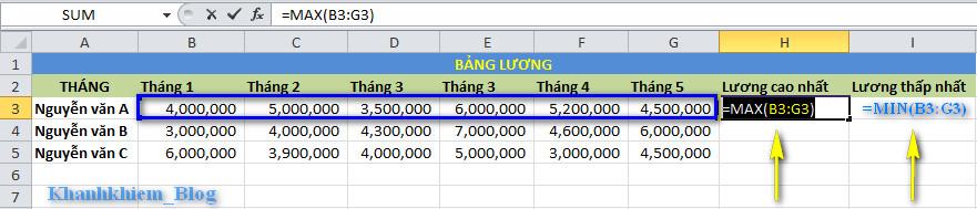 các hàm cơ bản trong excel - hàm max - hàm min