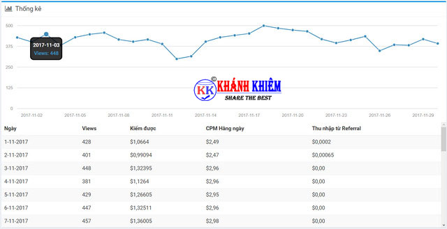 kiếm tiền online - Rút gọn link kiếm tiền với 123link 07