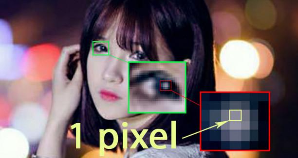 khái niệm pixel là gì
